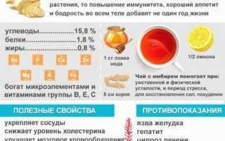 Как напиток из имбиря, лимона, куркумы и мёда способствует похудению: способы приготовления и применения